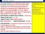 cip worksheet top portion1