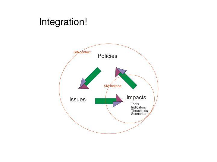 Integration!