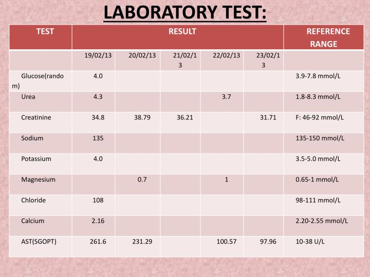 LABORATORY TEST: