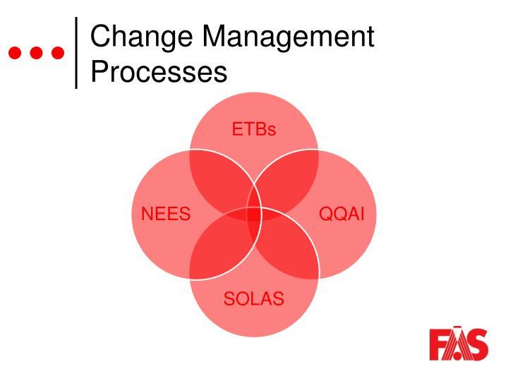Change Management Processes