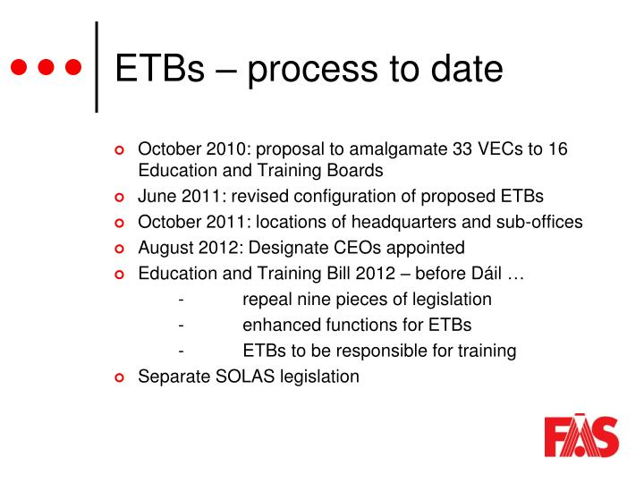ETBs – process to date