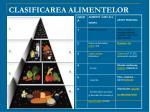 clasificarea alimentelor