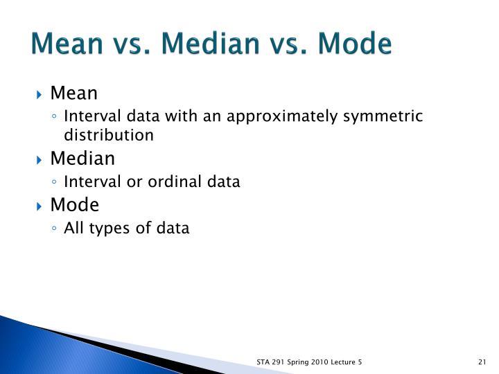 Mean vs. Median vs. Mode