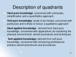 description of quadrants