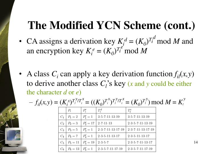 The Modified YCN Scheme (cont.)
