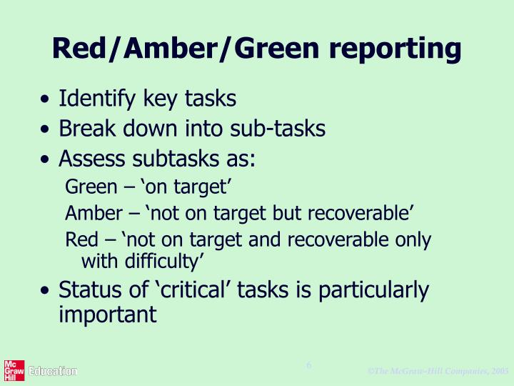 Red/Amber/Green reporting