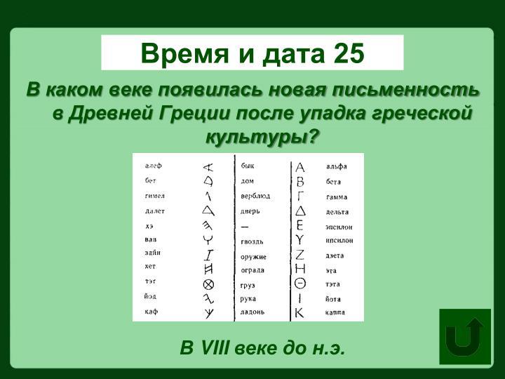 Время и дата 25