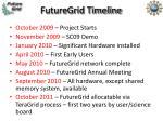 futuregrid timeline