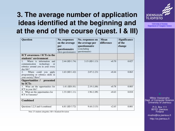 3. The average number of application ideas identified at the beginning and at the end of the course (quest. I & III)