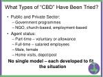what types of cbd have been tried