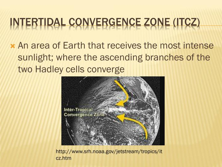 An area of Earth that receives the most intense sunlight; where the ascending branches of the two