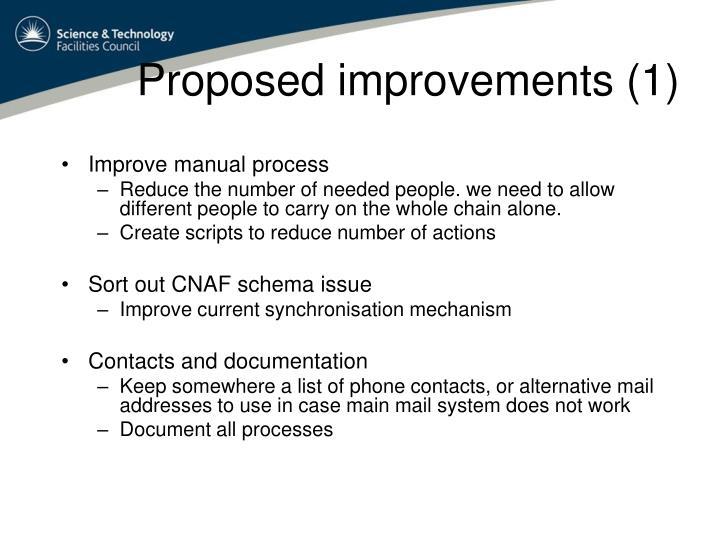 Proposed improvements (1)
