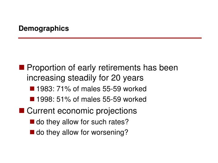 Proportion of early retirements has been increasing steadily for 20 years