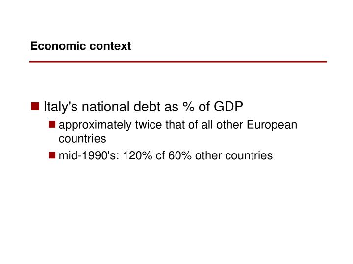 Italy's national debt as % of GDP