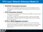 eth layer network reference model 3