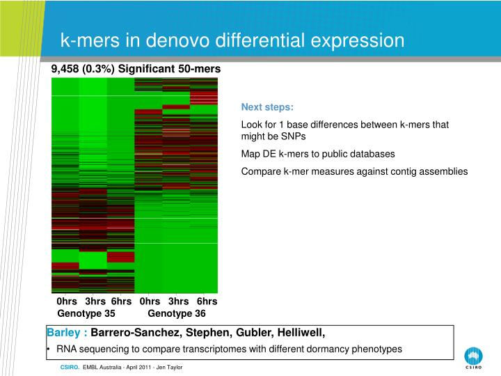 k-mers in denovo differential expression