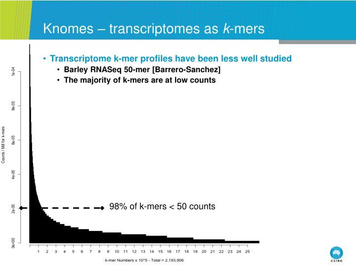 Knomes – transcriptomes as