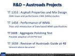 r d austroads projects