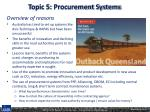 topic 5 procurement systems