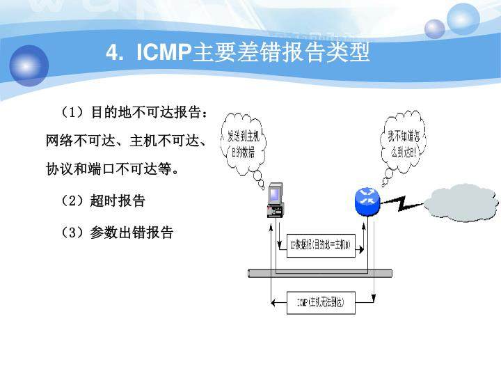 4.  ICMP
