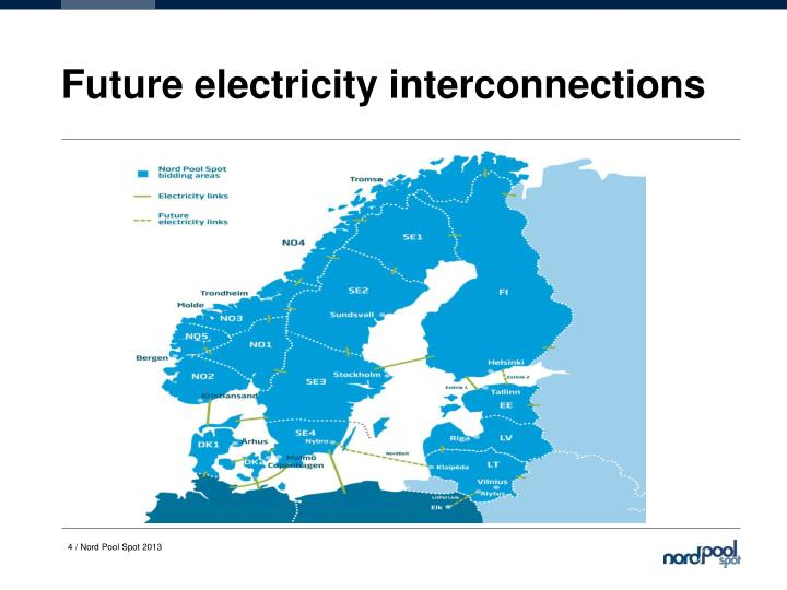 Future electricity interconnections