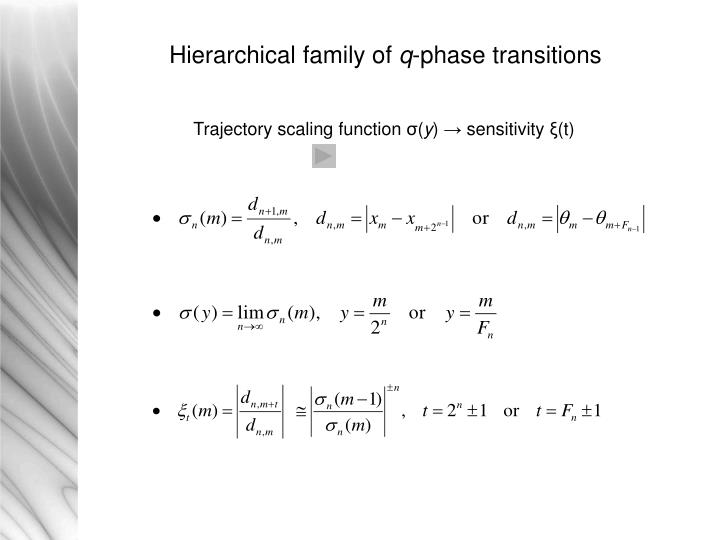 Hierarchical family of