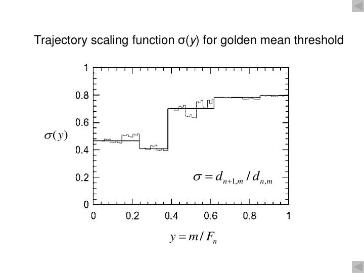 Trajectory scaling function