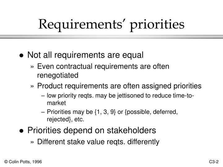 Requirements priorities