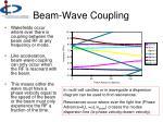 beam wave coupling