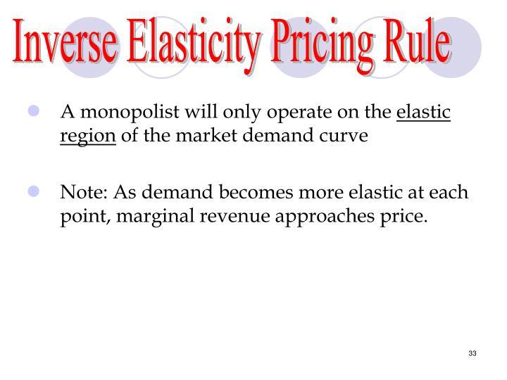 Inverse Elasticity Pricing Rule