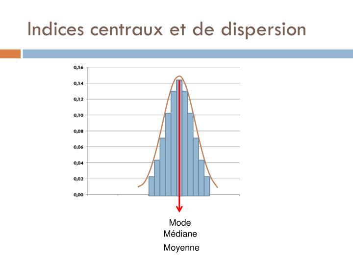 Indices centraux et de dispersion