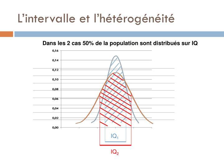 L'intervalle et l'hétérogénéité
