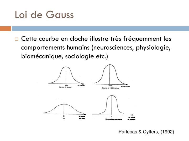 Loi de Gauss