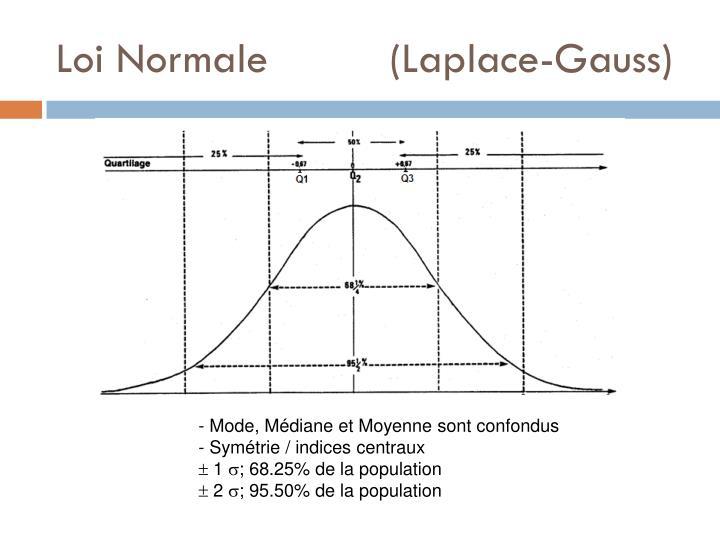 Loi Normale          (Laplace-Gauss)