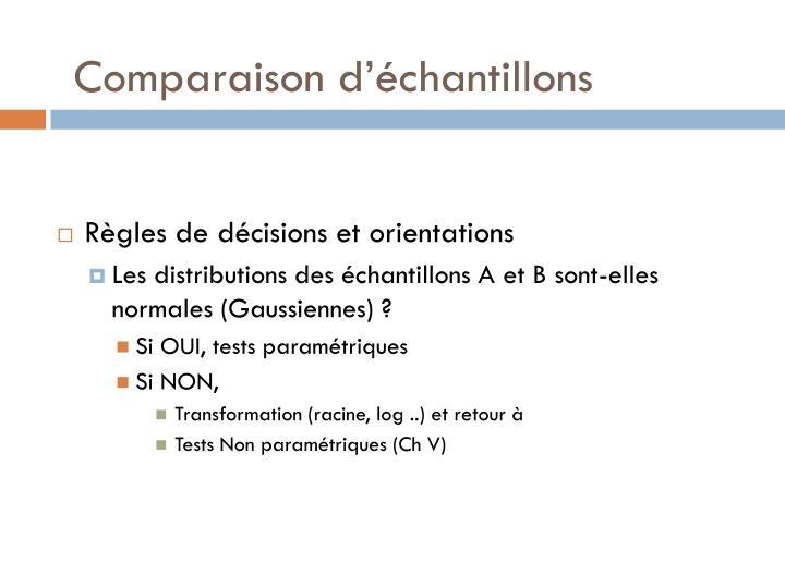 Comparaison d'échantillons