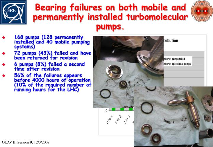 Bearing failures on both mobile and permanently installed turbomolecular pumps.