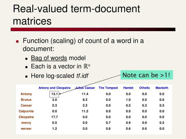 Real-valued term-document matrices