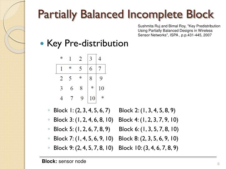 Partially Balanced Incomplete Block
