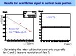 results for scintillation signal in central beam position
