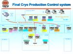 final cryo production control system