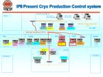 ip8 present cryo production control system