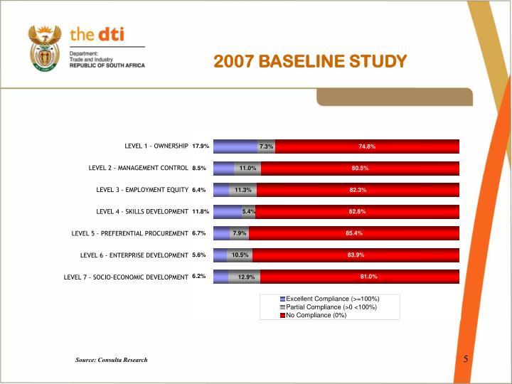 2007 BASELINE STUDY