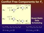 conflict free components for f 1