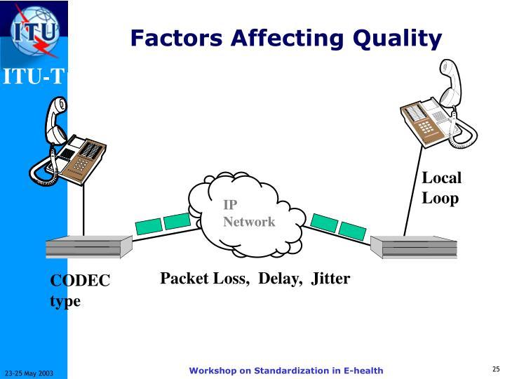 Factors Affecting Quality