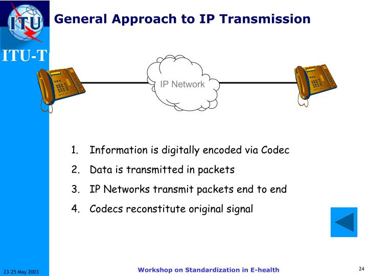 General Approach to IP Transmission