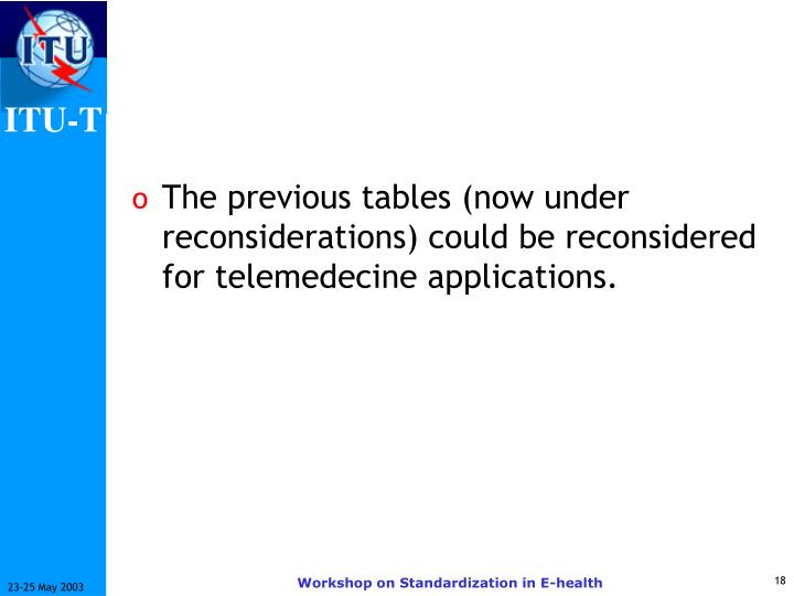 The previous tables (now under reconsiderations) could be reconsidered for telemedecine applications.