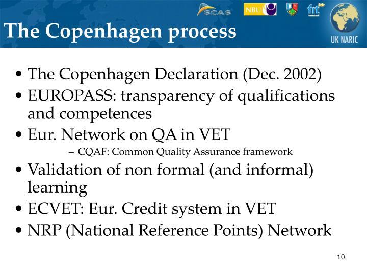 The Copenhagen process
