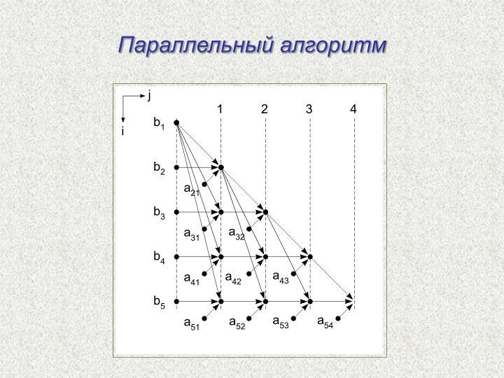 Параллельный алгоритм