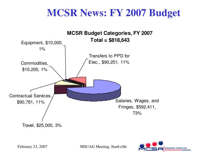 MCSR News: FY 2007 Budget