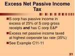 excess net passive income tax